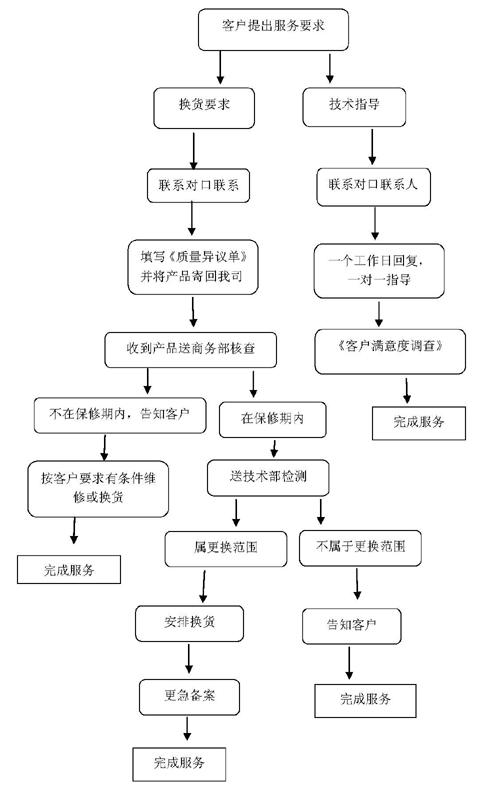 服务体系1.jpg